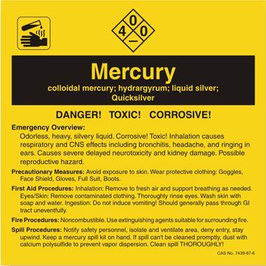 Mercury hazard