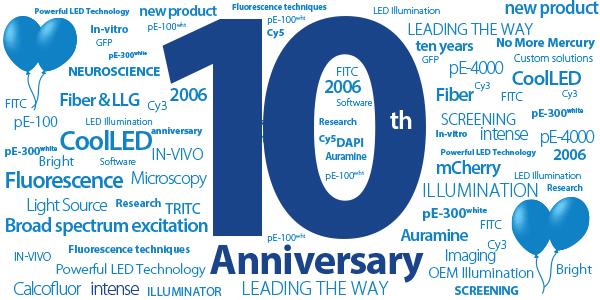 Mailchimp 10yr anniversary final