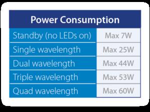 pE-4000   LED Light Sources   CoolLED LED Illumination System